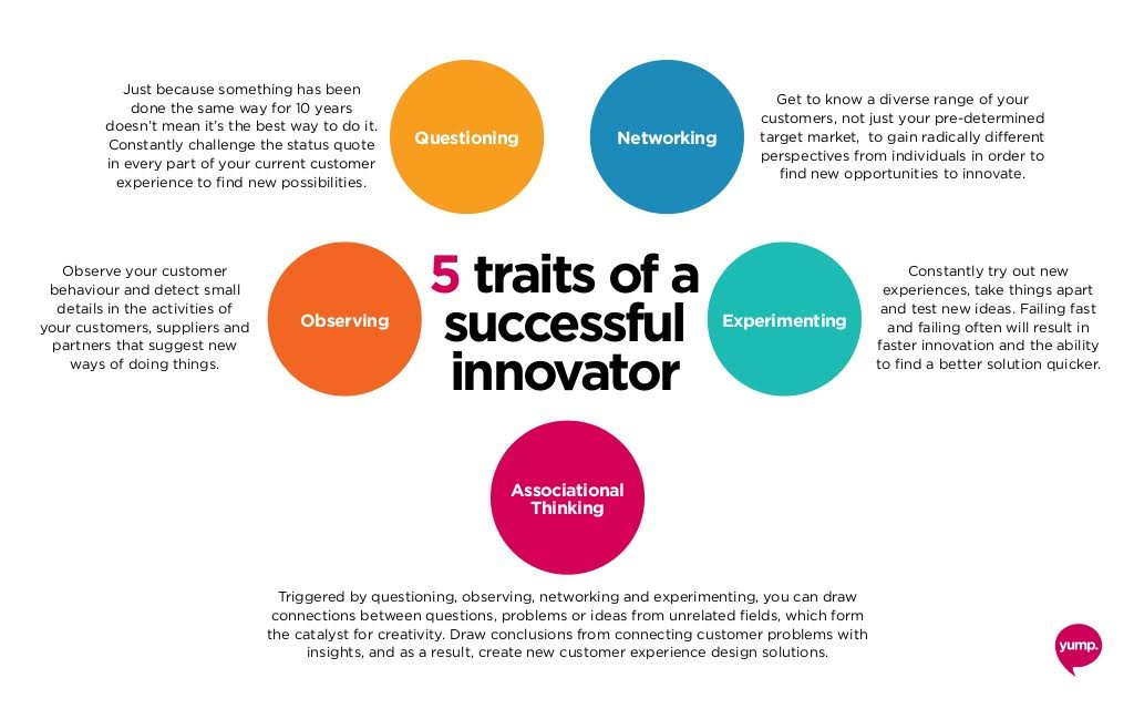 5 traits of a successful innovator