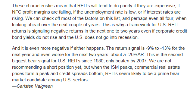 REITs Valuations