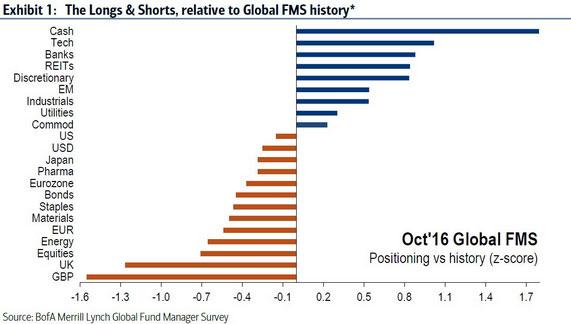 global-fms-history
