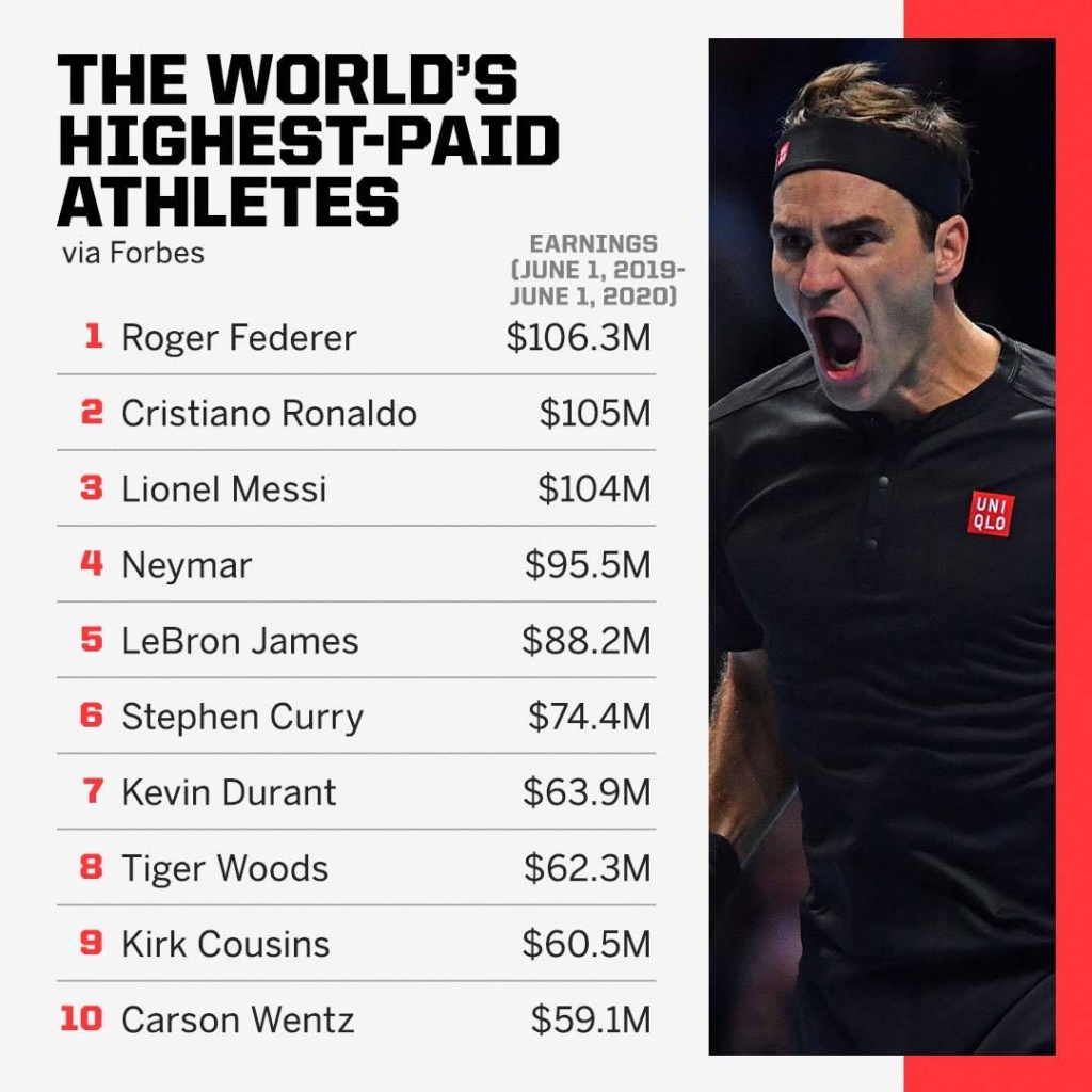 Kirk Cousins makes ESPN's list of the world's highest-paid athletes - Daily  Norseman