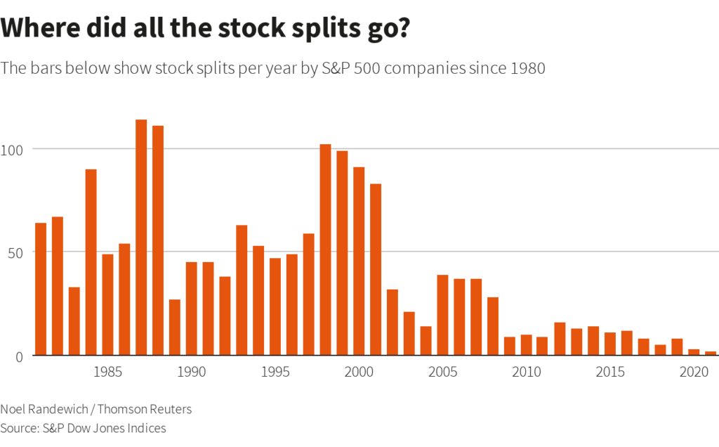 Apple Stock Split Is a Marketing Trick That May Hurt the Dow